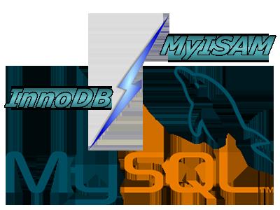 Storage Engine : InnoDB ,MYISAM và MEMORY trong MySQL
